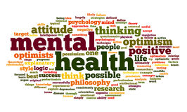 Word cloud of mental health terms